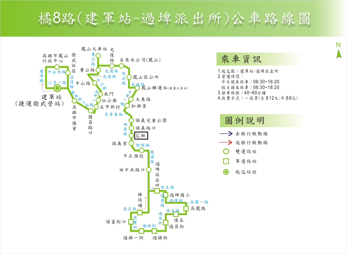 橘8路公車路線圖
